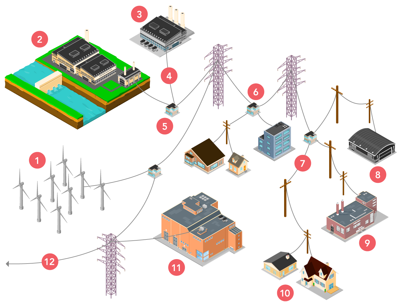 Alberta's Electrical Transmission System